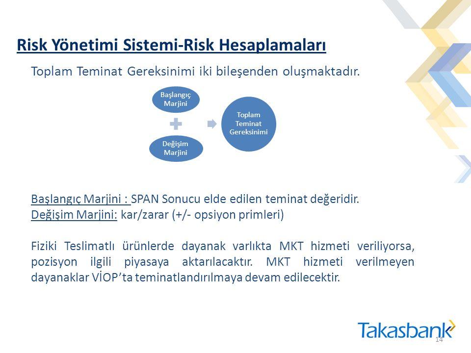 Risk Yönetimi Sistemi-Risk Hesaplamaları 14 Toplam Teminat Gereksinimi iki bileşenden oluşmaktadır.