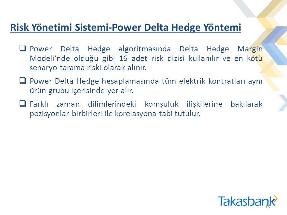 Risk Yönetimi Sistemi-Power Delta Hedge Yöntemi 18  Power Delta Hedge algoritmasında Delta Hedge Margin Modeli'nde olduğu gibi 16 adet risk dizisi ku