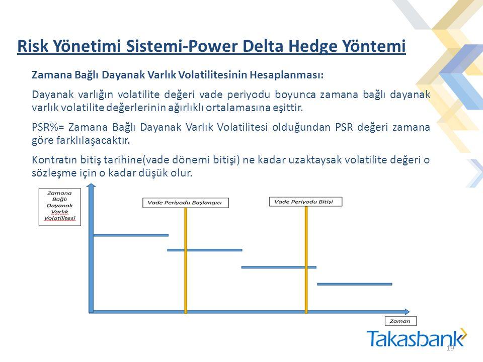 Risk Yönetimi Sistemi-Power Delta Hedge Yöntemi 19 Zamana Bağlı Dayanak Varlık Volatilitesinin Hesaplanması: Dayanak varlığın volatilite değeri vade periyodu boyunca zamana bağlı dayanak varlık volatilite değerlerinin ağırlıklı ortalamasına eşittir.