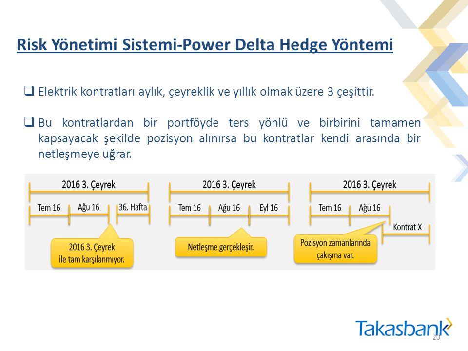 Risk Yönetimi Sistemi-Power Delta Hedge Yöntemi 20  Elektrik kontratları aylık, çeyreklik ve yıllık olmak üzere 3 çeşittir.