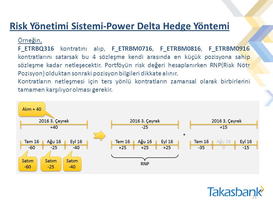 Risk Yönetimi Sistemi-Power Delta Hedge Yöntemi 21 Örneğin, F_ETRBQ316 kontratını alıp, F_ETRBM0716, F_ETRBM0816, F_ETRBM0916 kontratlarını satarsak bu 4 sözleşme kendi arasında en küçük pozisyona sahip sözleşme kadar netleşecektir.