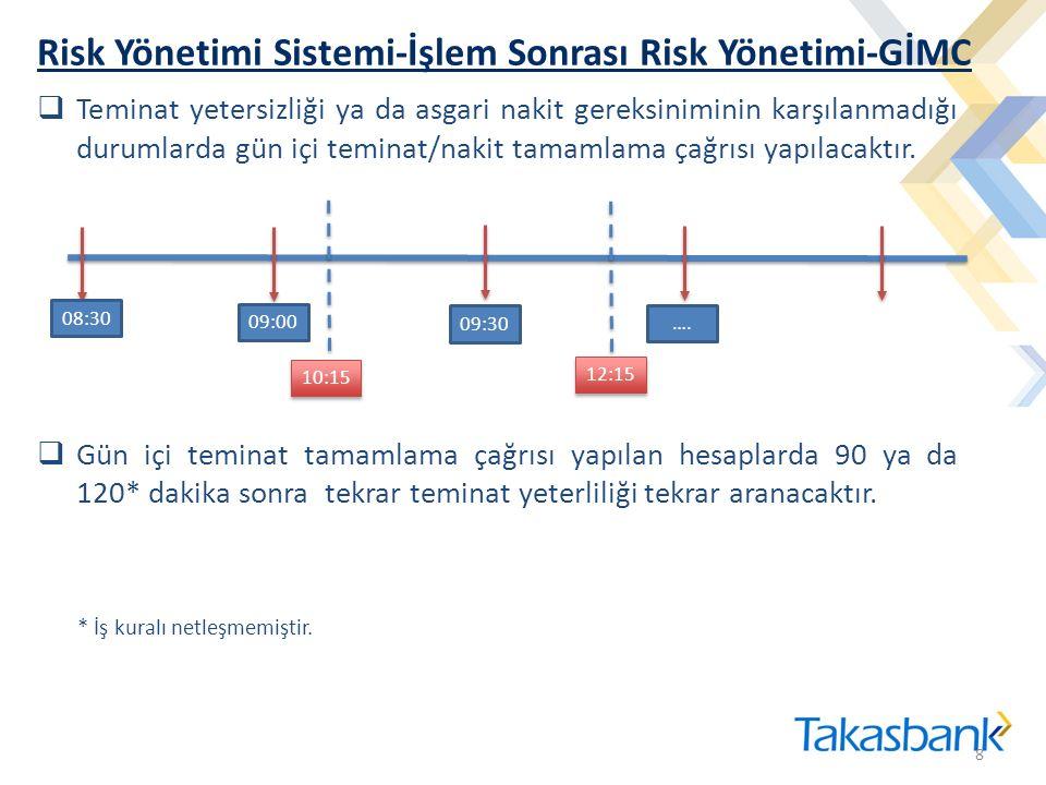 Risk Yönetimi Sistemi-İşlem Sonrası Risk Yönetimi-GİMC 8 8  Teminat yetersizliği ya da asgari nakit gereksiniminin karşılanmadığı durumlarda gün içi teminat/nakit tamamlama çağrısı yapılacaktır.