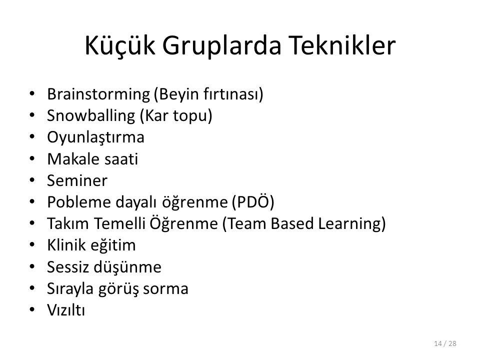 Küçük Gruplarda Teknikler Brainstorming (Beyin fırtınası) Snowballing (Kar topu) Oyunlaştırma Makale saati Seminer Pobleme dayalı öğrenme (PDÖ) Takım Temelli Öğrenme (Team Based Learning) Klinik eğitim Sessiz düşünme Sırayla görüş sorma Vızıltı / 2814