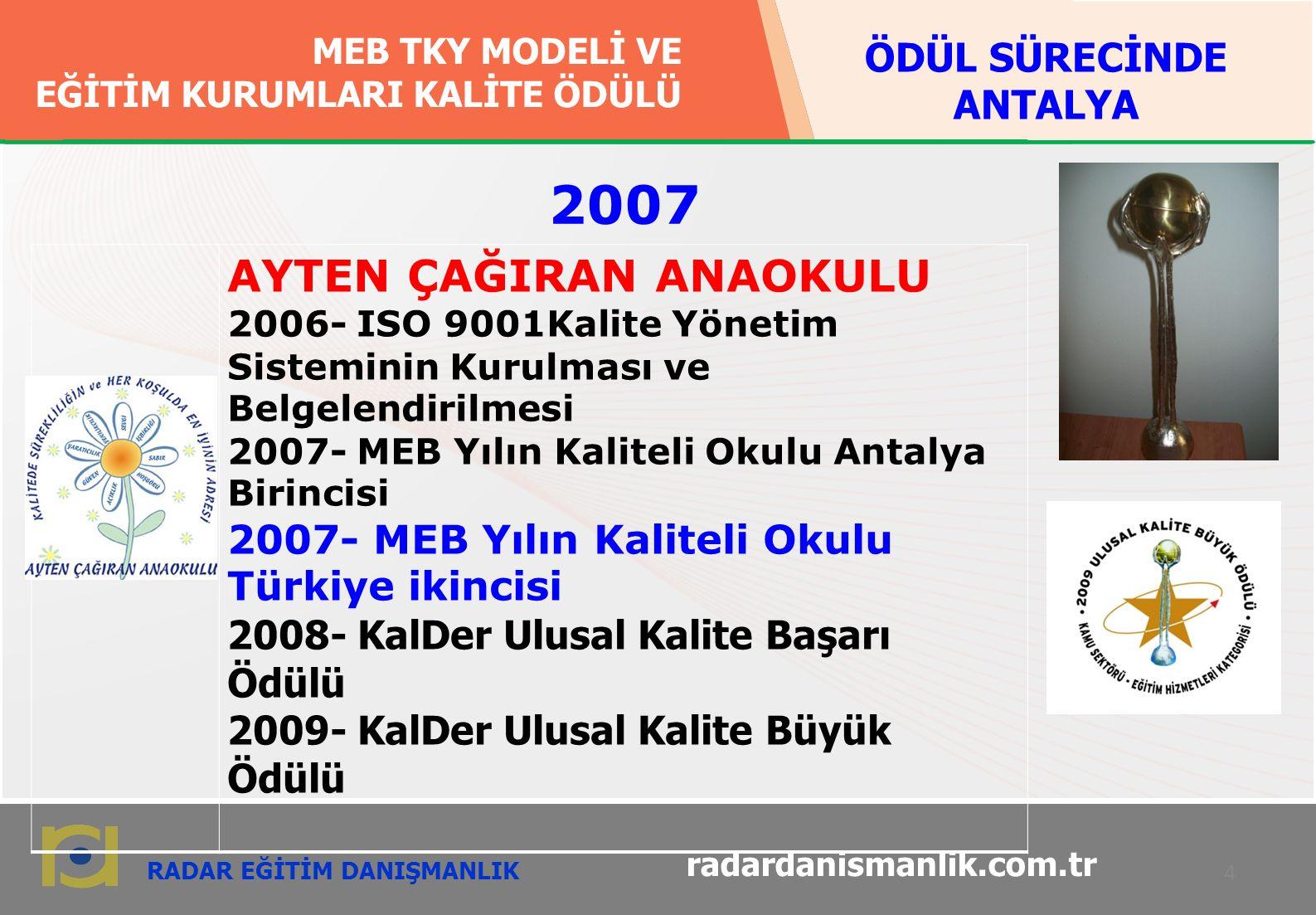 RADAR EĞİTİM DANIŞMANLIK MEB TKY MODELİ VE EĞİTİM KURUMLARI KALİTE ÖDÜLÜ MEB TKY MODELİ VE EĞİTİM KURUMLARI KALİTE ÖDÜLÜ ÖDÜL SÜRECİNDE ANTALYA 4 radardanismanlik.com.tr AYTEN ÇAĞIRAN ANAOKULU 2006- ISO 9001Kalite Yönetim Sisteminin Kurulması ve Belgelendirilmesi 2007- MEB Yılın Kaliteli Okulu Antalya Birincisi 2007- MEB Yılın Kaliteli Okulu Türkiye ikincisi 2008- KalDer Ulusal Kalite Başarı Ödülü 2009- KalDer Ulusal Kalite Büyük Ödülü 2007