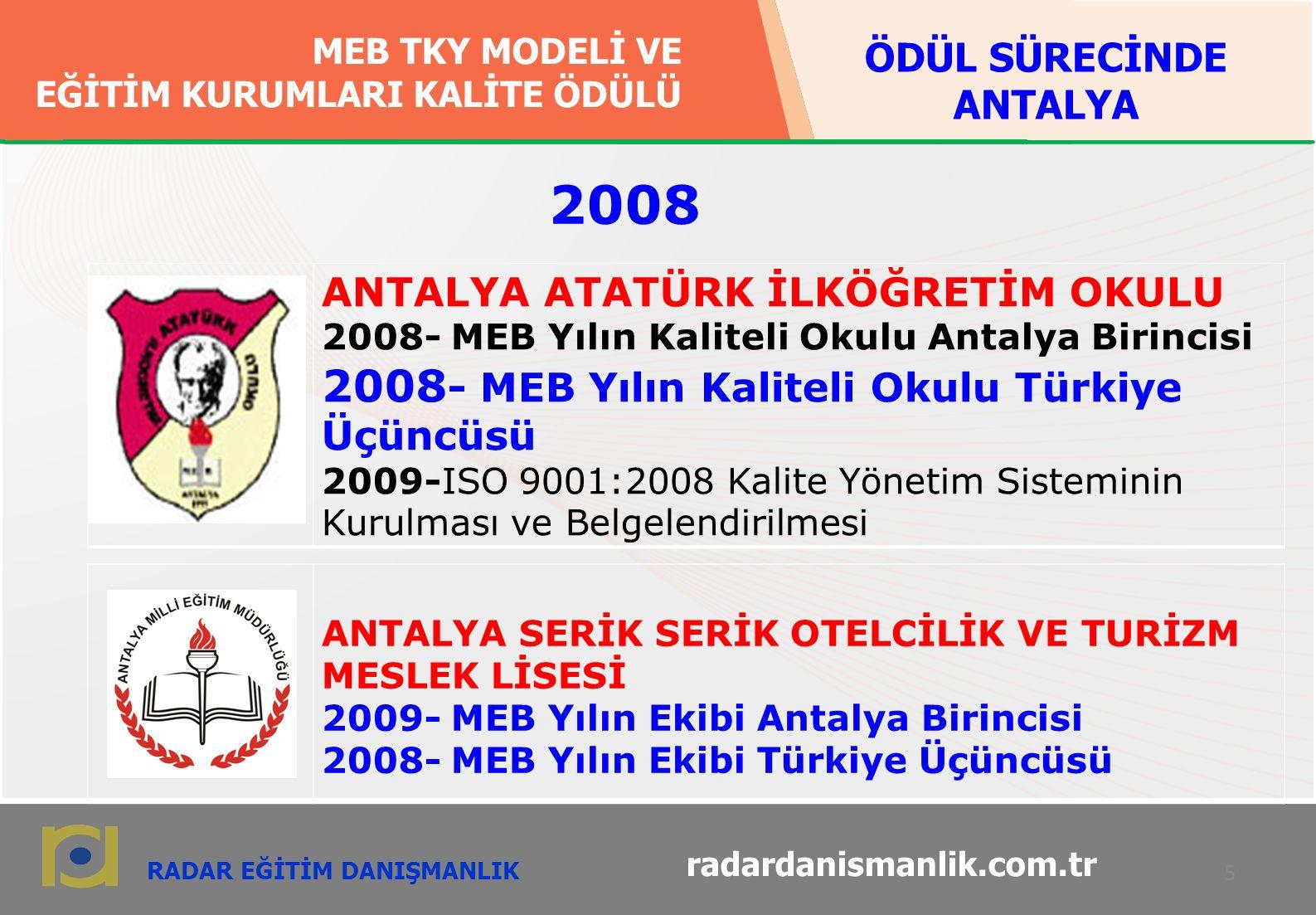 RADAR EĞİTİM DANIŞMANLIK MEB TKY MODELİ VE EĞİTİM KURUMLARI KALİTE ÖDÜLÜ MEB TKY MODELİ VE EĞİTİM KURUMLARI KALİTE ÖDÜLÜ 6 radardanismanlik.com.tr ANTALYA KEMER MERKEZ İLKÖĞRETİM OKULU 2009- MEB Yılın Kaliteli Okulu Antalya Birincisi 2009- MEB Yılın Kaliteli Okulu Türkiye Üçüncüsü 2009- ISO 9001:200 Kalite Yönetim Sisteminin Kurulması ve Belgelendirilmesi ANTALYA MURATPAŞA TİCARET MESLEK LİSESİ 2009- MEB Yılın Ekibi Antalya Birincisi 2009- MEB Yılın Ekibi Türkiye İkincisi 2009 ÖDÜL SÜRECİNDE ANTALYA
