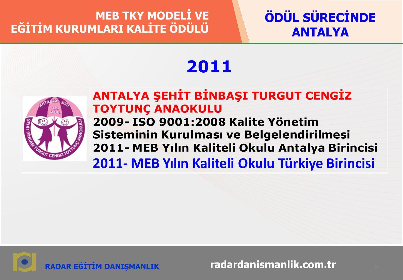 RADAR EĞİTİM DANIŞMANLIK MEB TKY MODELİ VE EĞİTİM KURUMLARI KALİTE ÖDÜLÜ MEB TKY MODELİ VE EĞİTİM KURUMLARI KALİTE ÖDÜLÜ 9 radardanismanlik.com.tr ANTALYA HANIM-ÖMER ÇAĞIRAN İLKÖĞRETİM OKULU 2012- MEB Yılın Kaliteli Okulu Antalya Birincisi.