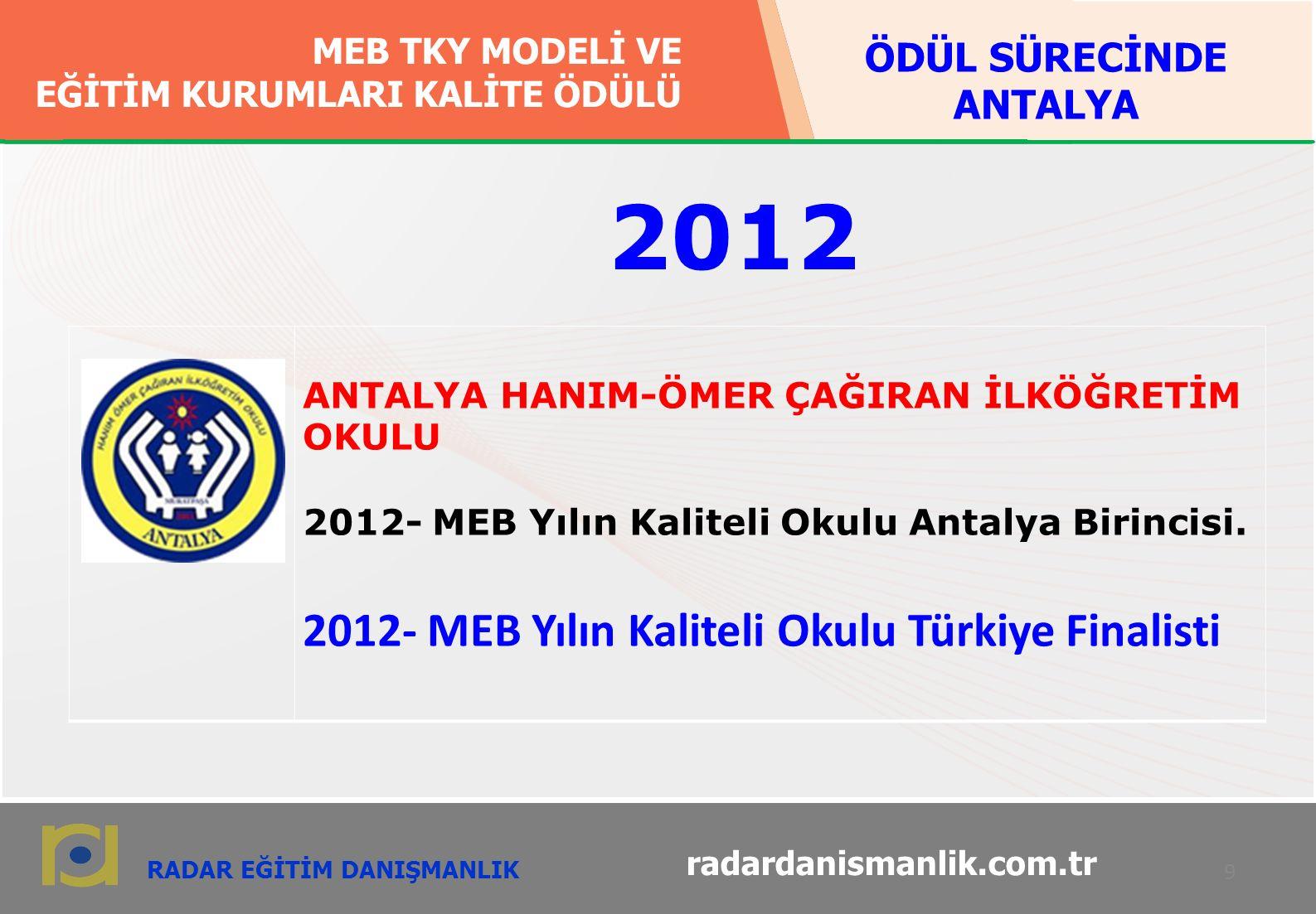 RADAR EĞİTİM DANIŞMANLIK MEB TKY MODELİ VE EĞİTİM KURUMLARI KALİTE ÖDÜLÜ MEB TKY MODELİ VE EĞİTİM KURUMLARI KALİTE ÖDÜLÜ 10 radardanismanlik.com.tr ANTALYA HANIM-ÖMER ÇAĞIRAN İLKÖĞRETİM OKULU 2013- MEB Yılın Kaliteli Okulu Antalya Birincisi.