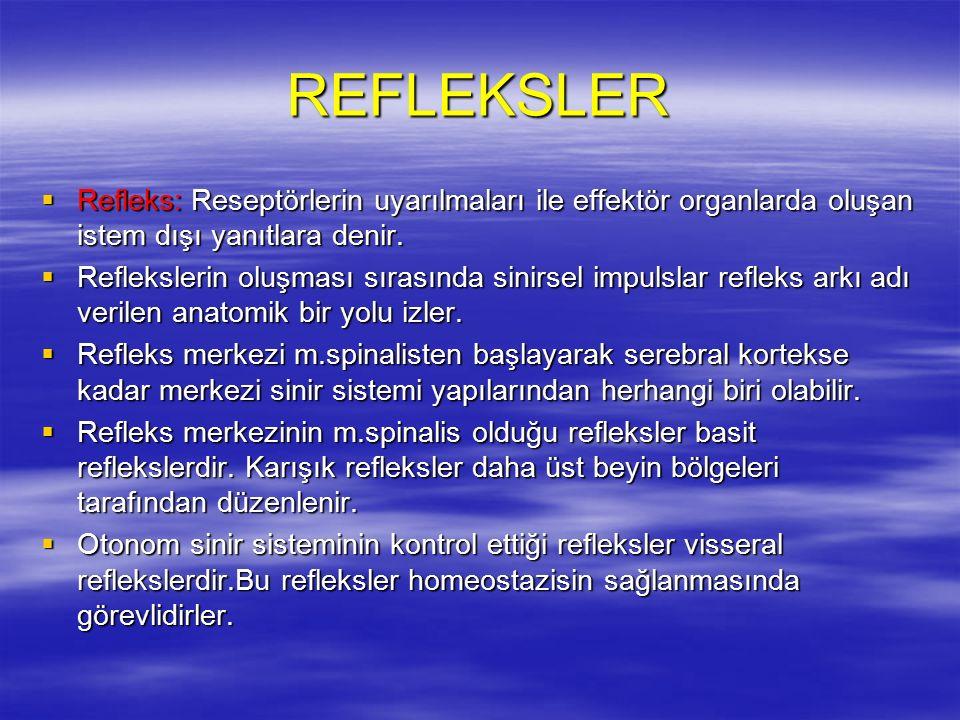 REFLEKSLER  Refleks: Reseptörlerin uyarılmaları ile effektör organlarda oluşan istem dışı yanıtlara denir.