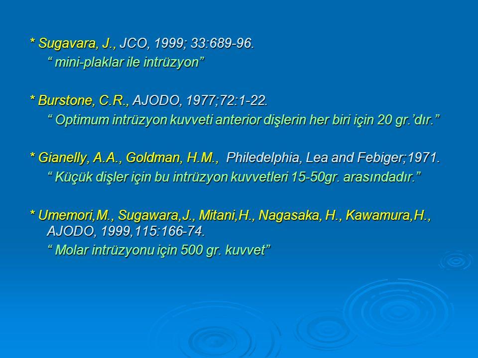 * Sugavara, J., JCO, 1999; 33:689-96.
