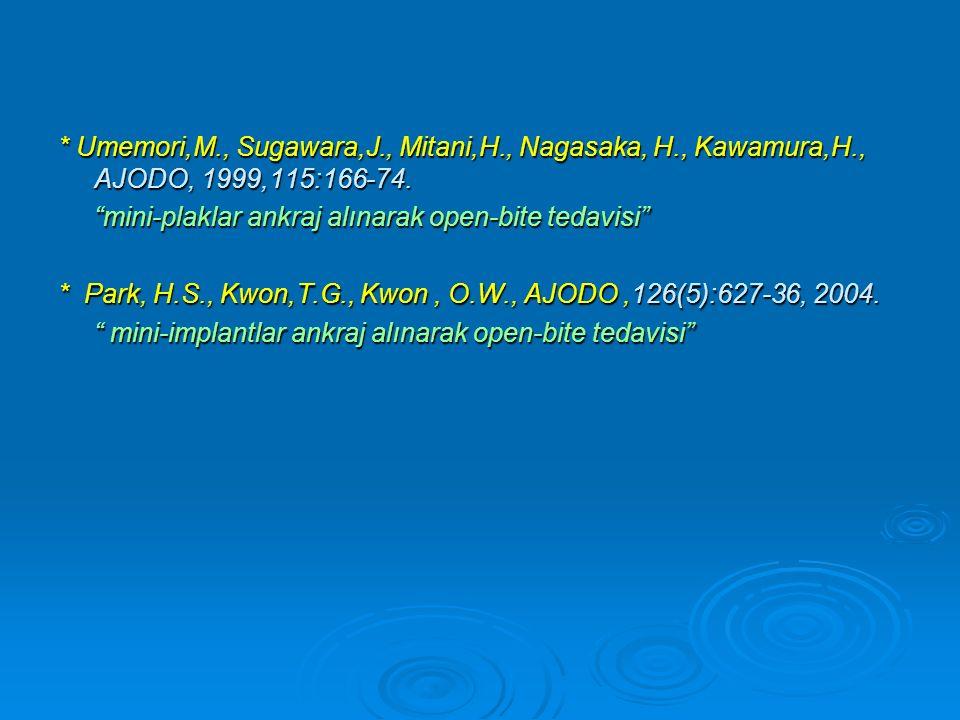 * Umemori,M., Sugawara,J., Mitani,H., Nagasaka, H., Kawamura,H., AJODO, 1999,115:166-74.