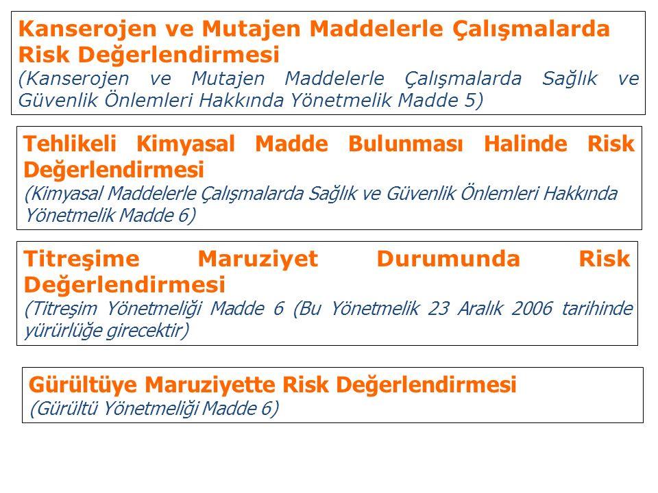 Kanserojen ve Mutajen Maddelerle Çalışmalarda Risk Değerlendirmesi (Kanserojen ve Mutajen Maddelerle Çalışmalarda Sağlık ve Güvenlik Önlemleri Hakkınd