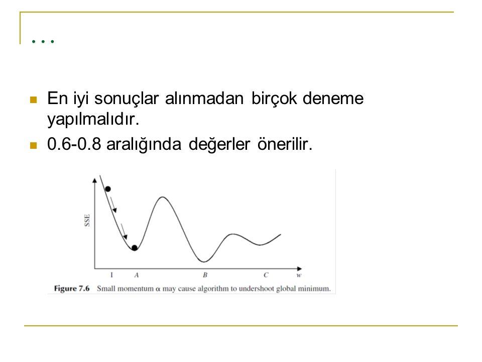 … En iyi sonuçlar alınmadan birçok deneme yapılmalıdır. 0.6-0.8 aralığında değerler önerilir.