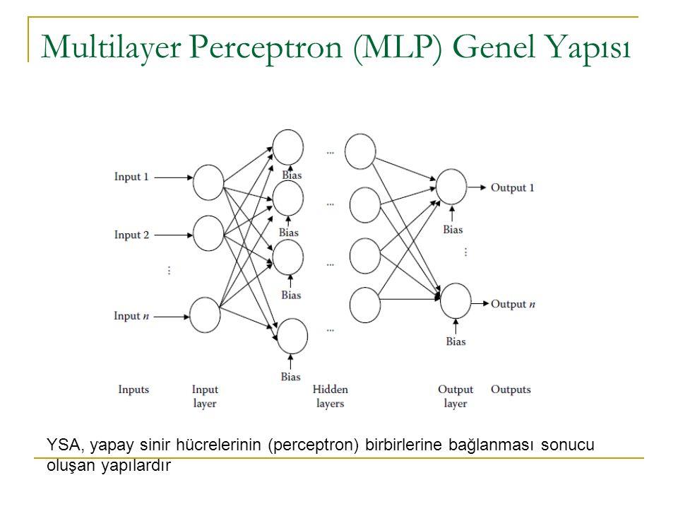 Multilayer Perceptron (MLP) Genel Yapısı YSA, yapay sinir hücrelerinin (perceptron) birbirlerine bağlanması sonucu oluşan yapılardır