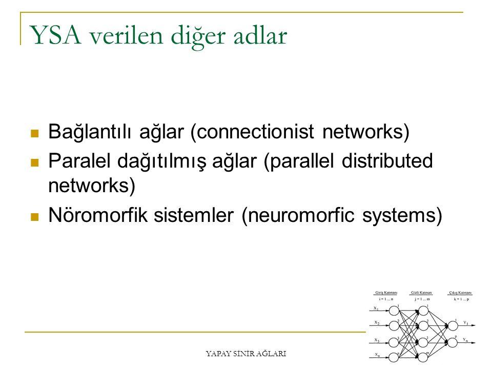 YSA verilen diğer adlar Bağlantılı ağlar (connectionist networks) Paralel dağıtılmış ağlar (parallel distributed networks) Nöromorfik sistemler (neuro
