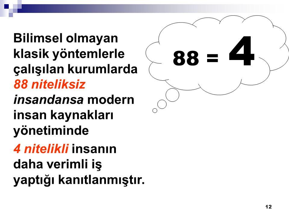 12 Bilimsel olmayan klasik yöntemlerle çalışılan kurumlarda 88 niteliksiz insandansa modern insan kaynakları yönetiminde 4 nitelikli insanın daha verimli iş yaptığı kanıtlanmıştır.