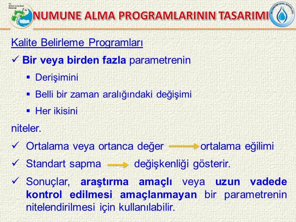 Kalite Belirleme Programları Bir veya birden fazla parametrenin  Derişimini  Belli bir zaman aralığındaki değişimi  Her ikisini niteler.