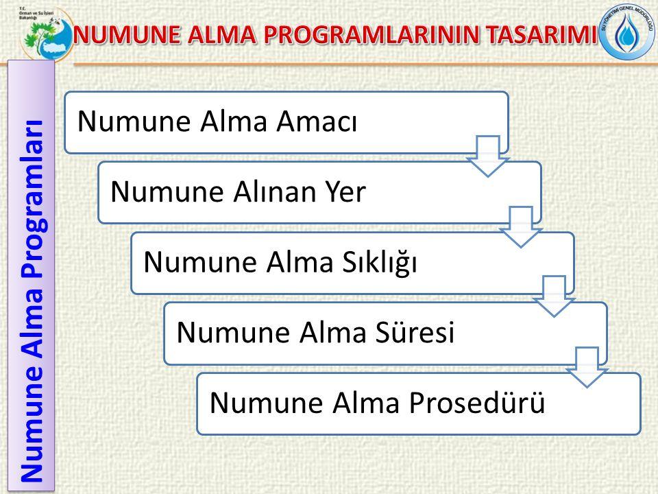 Yapılacak İşlemlerParametre ListesiAnalitik GereklerNumune Alma HatalarıÖlçme Hataları Numune Alma Programları