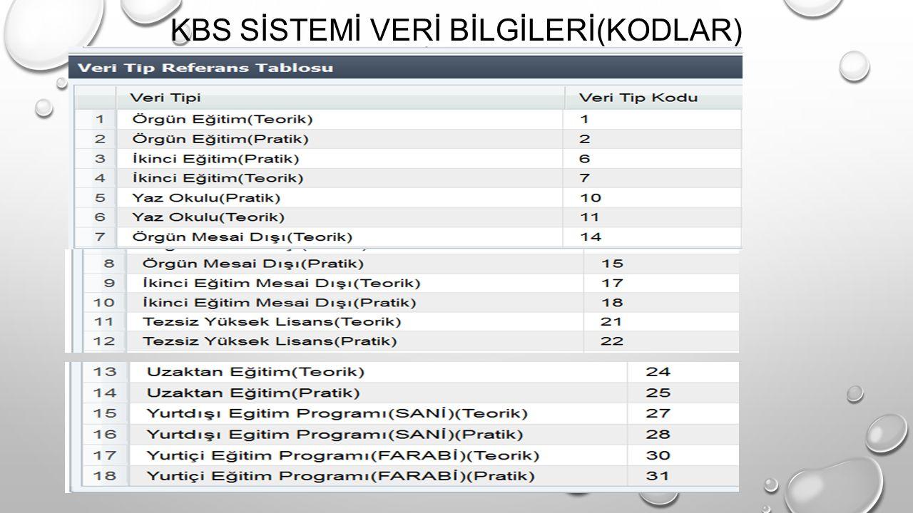KBS SİSTEMİ VERİ BİLGİLERİ(KODLAR)