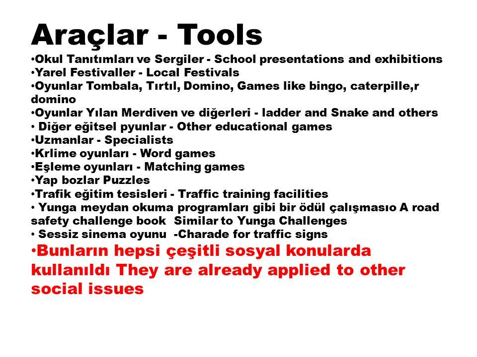 Araçlar - Tools Okul Tanıtımları ve Sergiler - School presentations and exhibitions Yarel Festivaller - Local Festivals Oyunlar Tombala, Tırtıl, Domin