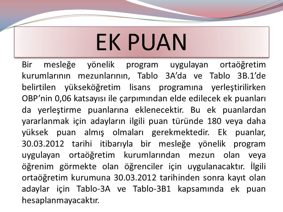 EK PUAN 2016- ÖSYS ADAY BAŞVURU FORMU