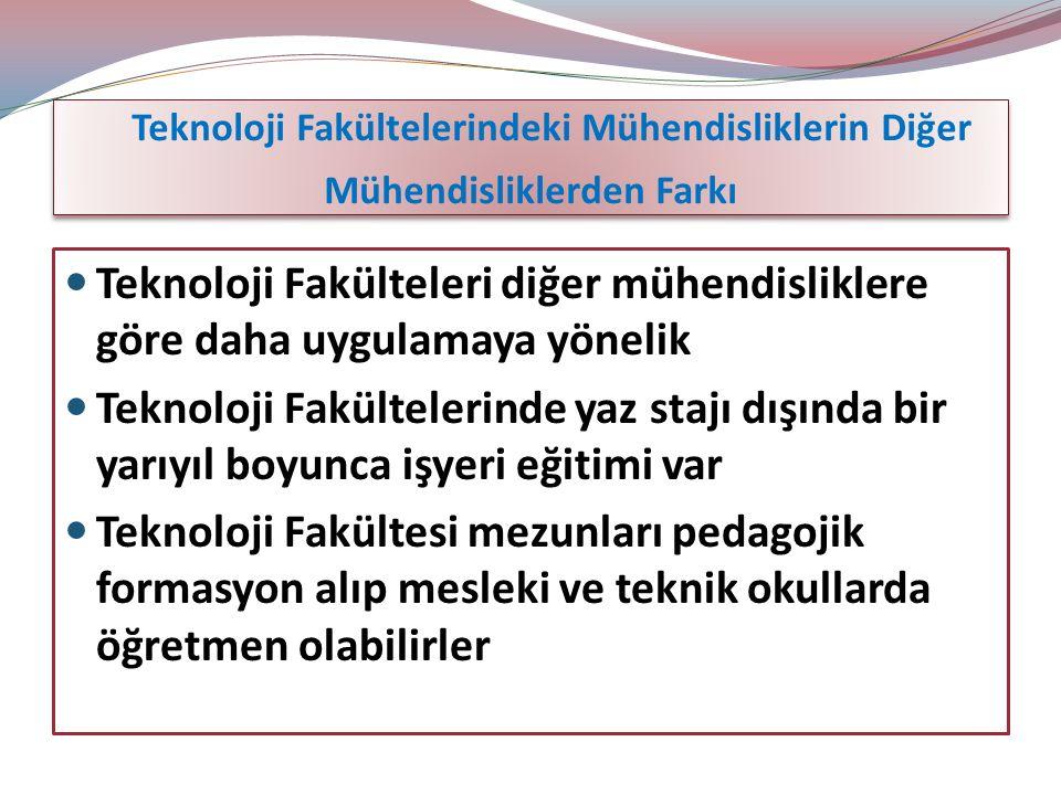 MTOK MUAFİYET SINAVI HAKKINDA 2015 ÖSYS Kılavuzu Tablo 3 ve Tablo 4'te Yer Alan Yükseköğretim Programlarının Koşul ve Açıklamaları (2.