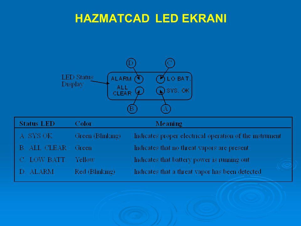 HAZMATCAD LED EKRANI
