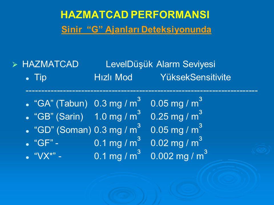 """HAZMATCAD PERFORMANSI Sinir """"G"""" Ajanları Deteksiyonunda   HAZMATCAD LevelDüşük Alarm Seviyesi TipHızlı Mod YüksekSensitivite -----------------------"""