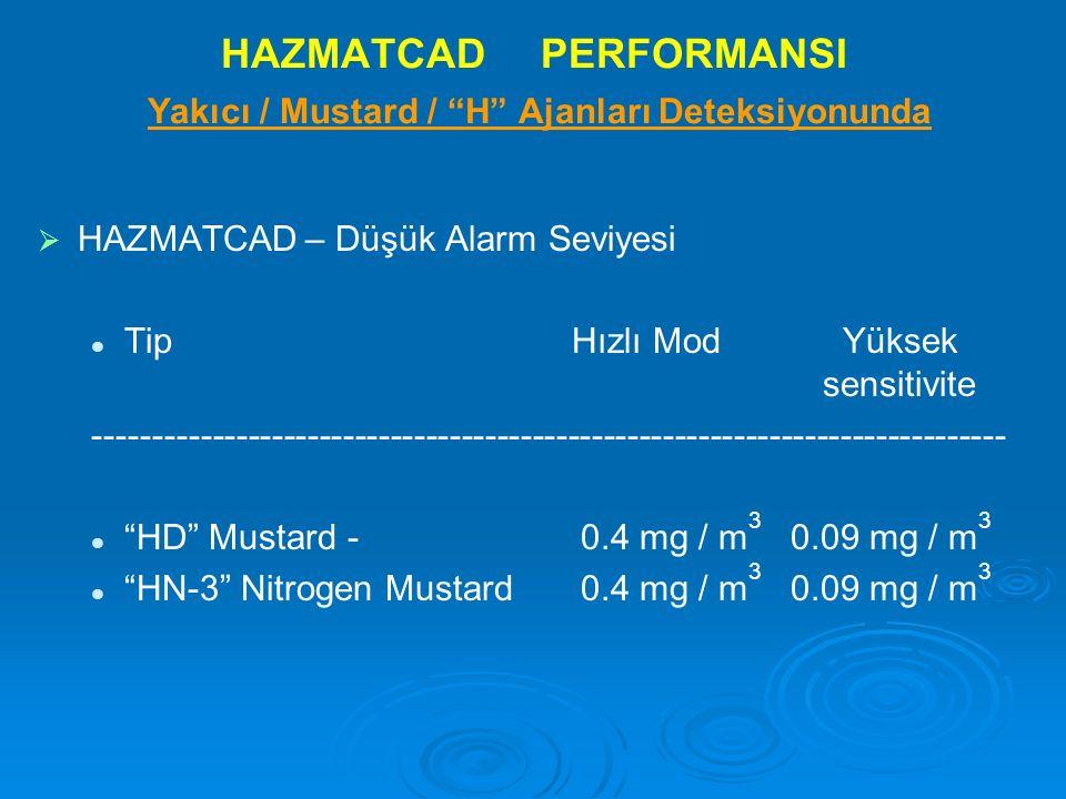 """HAZMATCAD PERFORMANSI Yakıcı / Mustard / """"H"""" Ajanları Deteksiyonunda   HAZMATCAD – Düşük Alarm Seviyesi Tip Hızlı Mod Yüksek sensitivite -----------"""