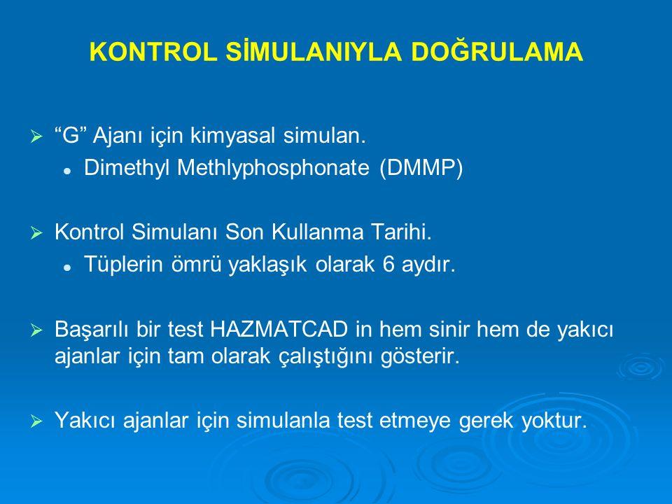 """KONTROL SİMULANIYLA DOĞRULAMA   """"G"""" Ajanı için kimyasal simulan. Dimethyl Methlyphosphonate (DMMP)   Kontrol Simulanı Son Kullanma Tarihi. Tüpleri"""