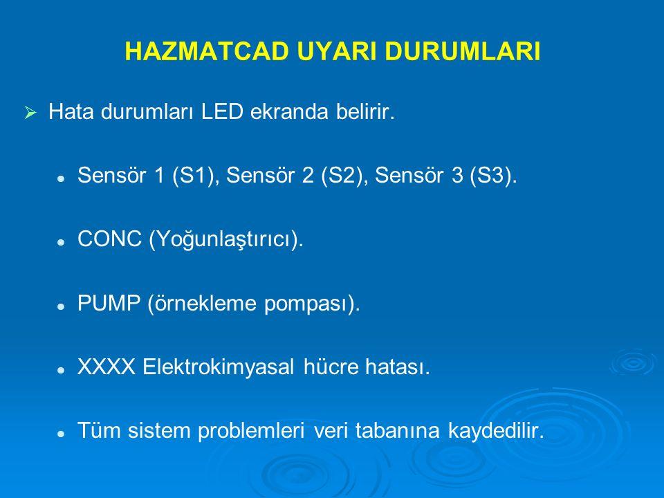 HAZMATCAD UYARI DURUMLARI   Hata durumları LED ekranda belirir. Sensör 1 (S1), Sensör 2 (S2), Sensör 3 (S3). CONC (Yoğunlaştırıcı). PUMP (örnekleme