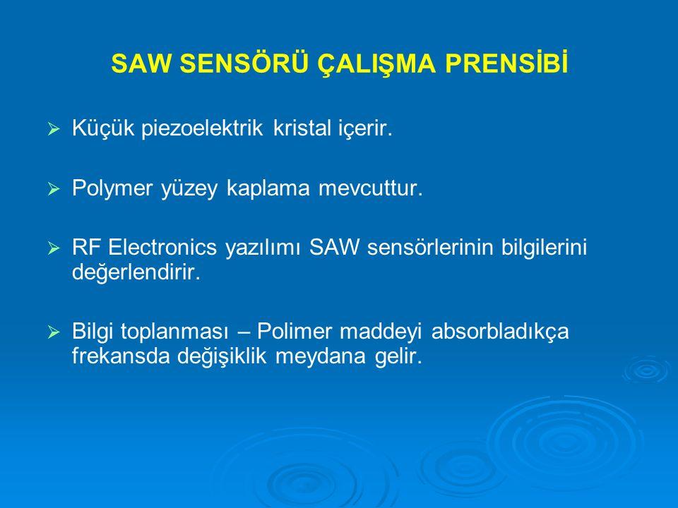 SAW SENSÖRÜ ÇALIŞMA PRENSİBİ   Küçük piezoelektrik kristal içerir.   Polymer yüzey kaplama mevcuttur.   RF Electronics yazılımı SAW sensörlerini