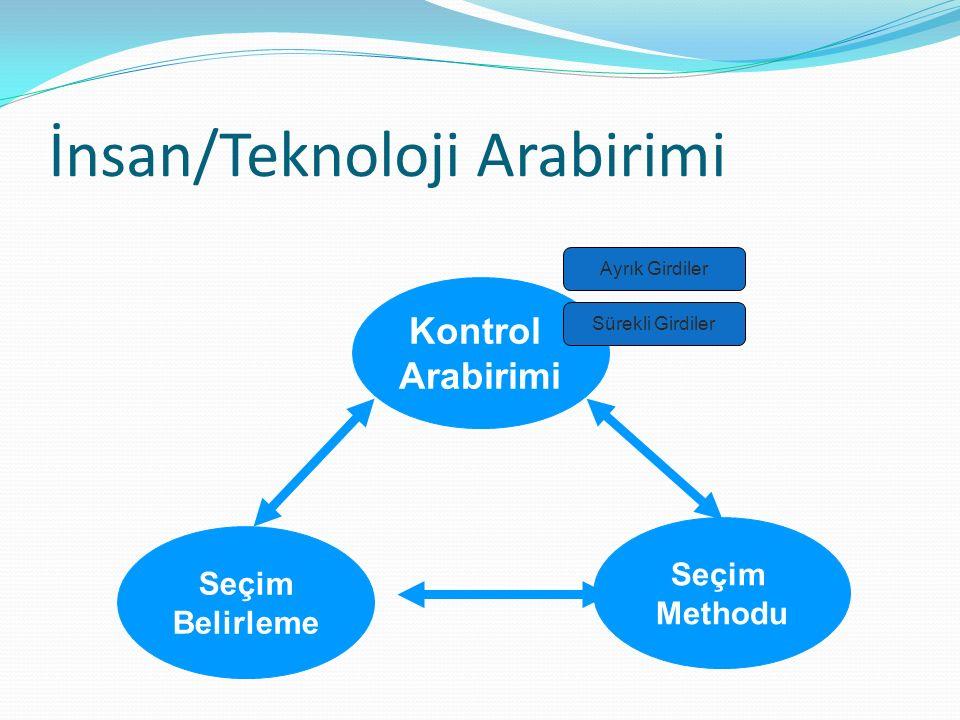 İnsan/Teknoloji Arabirimi Kontrol Arabirimi Seçim Methodu Seçim Belirleme Ayrık Girdiler Sürekli Girdiler