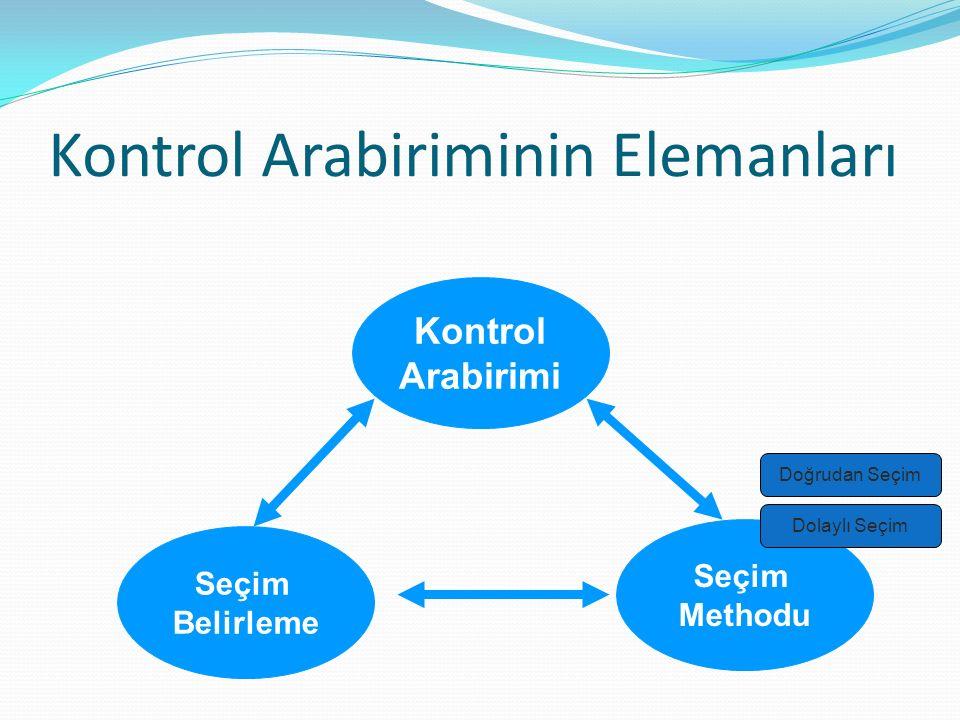 Kontrol Arabiriminin Elemanları Kontrol Arabirimi Seçim Methodu Seçim Belirleme Doğrudan Seçim Dolaylı Seçim