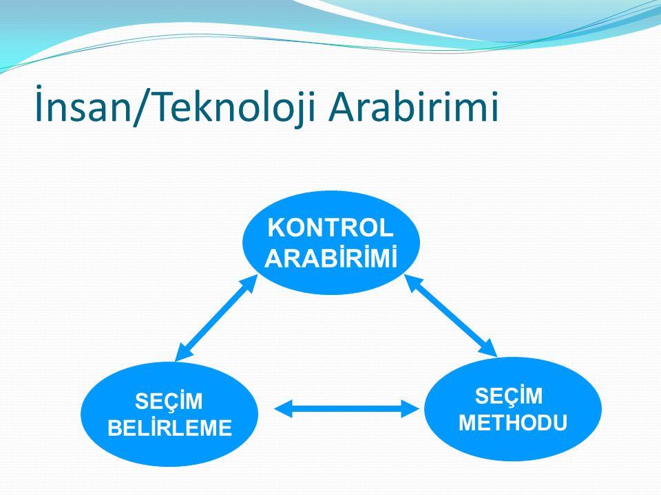 Kontrol Arabiriminin Elemanları Dolaylı Seçim Bireysel kullanıcı şeçim belirlemedeki elemanları, kontrol arabirimini dolaylı yönden şeçmektedir.