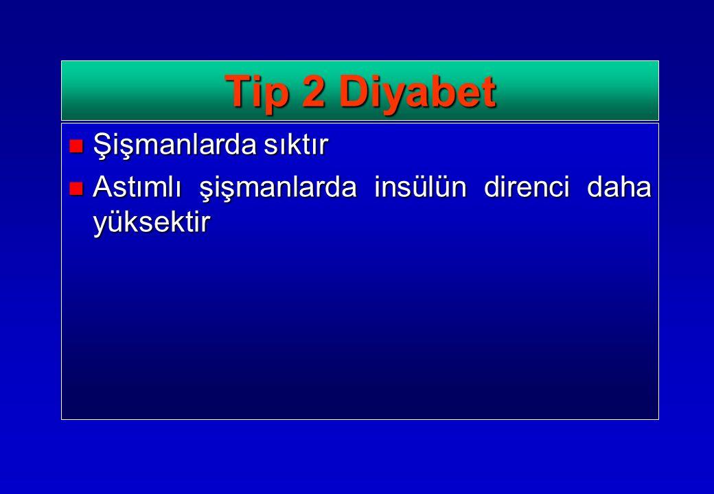 Şişmanlarda sıktır Şişmanlarda sıktır Astımlı şişmanlarda insülün direnci daha yüksektir Astımlı şişmanlarda insülün direnci daha yüksektir Tip 2 Diyabet