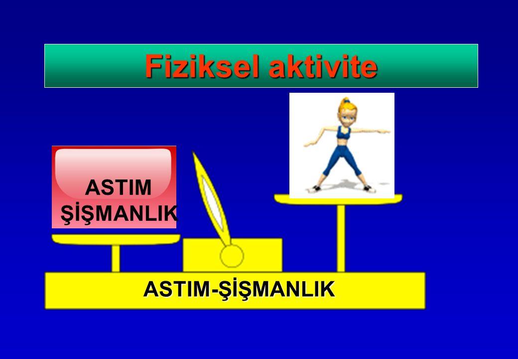 Fiziksel aktivite ASTIM ŞİŞMANLIK ASTIM-ŞİŞMANLIK