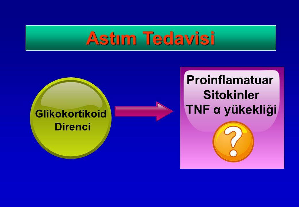 Astım Tedavisi Glikokortikoid Direnci Proinflamatuar Sitokinler TNF α yükekliği
