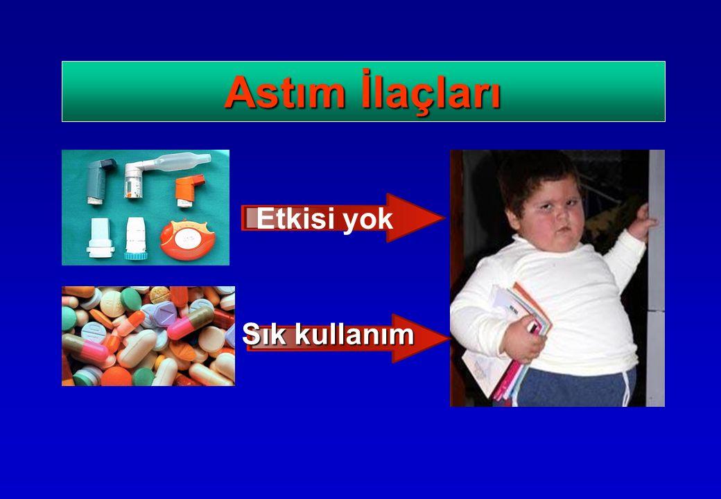 Astım İlaçları Etkisi yok Sık kullanım