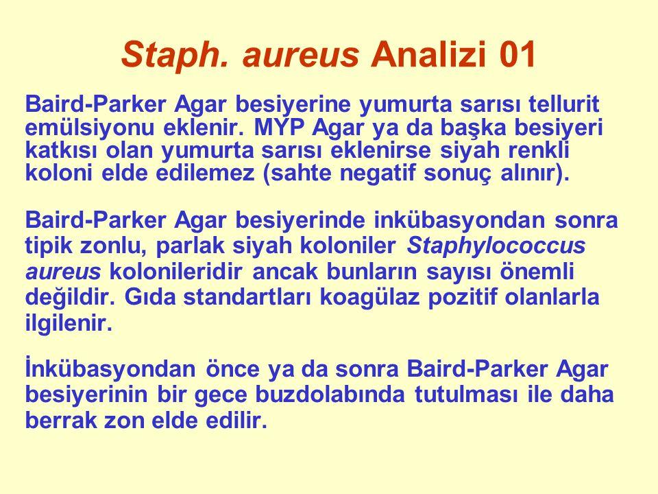 Staph. aureus Analizi 01 Baird-Parker Agar besiyerine yumurta sarısı tellurit emülsiyonu eklenir. MYP Agar ya da başka besiyeri katkısı olan yumurta s