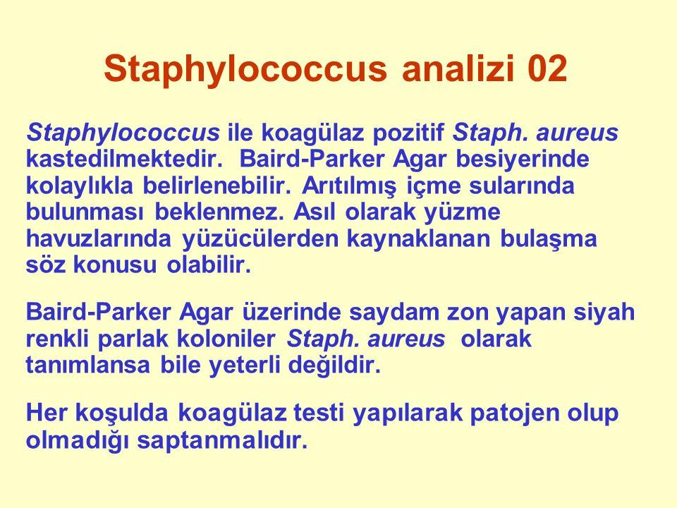 Staphylococcus analizi 02 Staphylococcus ile koagülaz pozitif Staph. aureus kastedilmektedir. Baird-Parker Agar besiyerinde kolaylıkla belirlenebilir.