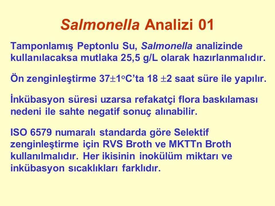 Salmonella Analizi 01 Tamponlamış Peptonlu Su, Salmonella analizinde kullanılacaksa mutlaka 25,5 g/L olarak hazırlanmalıdır. Ön zenginleştirme 37  1