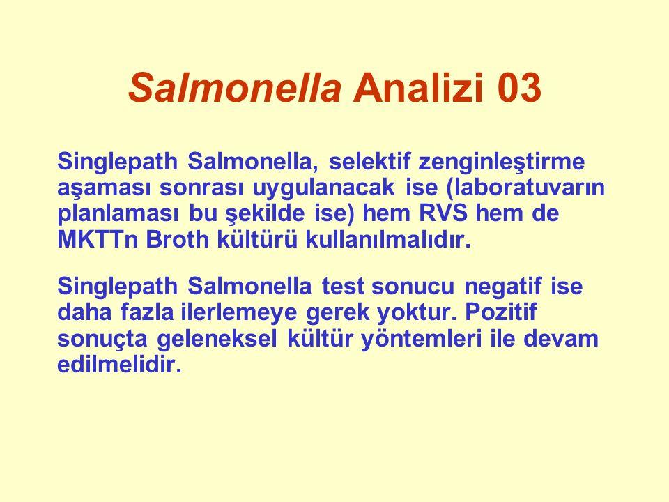 Salmonella Analizi 03 Singlepath Salmonella, selektif zenginleştirme aşaması sonrası uygulanacak ise (laboratuvarın planlaması bu şekilde ise) hem RVS