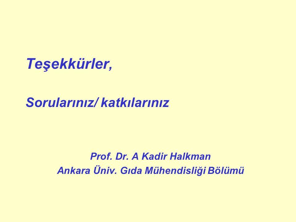 Teşekkürler, Sorularınız/ katkılarınız Prof. Dr. A Kadir Halkman Ankara Üniv. Gıda Mühendisliği Bölümü