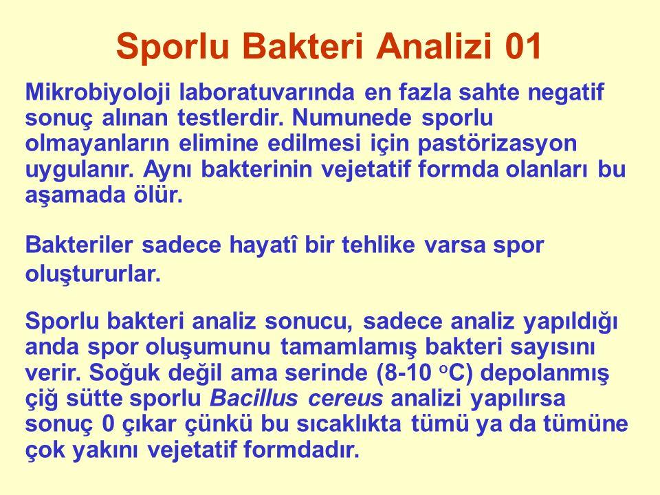 Teşekkürler, Sorularınız/ katkılarınız Prof.Dr. A Kadir Halkman Ankara Üniv.