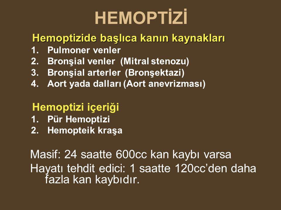 HEMOPTİZİ Hemoptizide başlıca kanın kaynakları 1.Pulmoner venler 2.Bronşial venler (Mitral stenozu) 3.Bronşial arterler (Bronşektazi) 4.Aort yada dalları (Aort anevrizması) Hemoptizi içeriği 1.Pür Hemoptizi 2.Hemopteik kraşa Masif: 24 saatte 600cc kan kaybı varsa Hayatı tehdit edici: 1 saatte 120cc'den daha fazla kan kaybıdır.