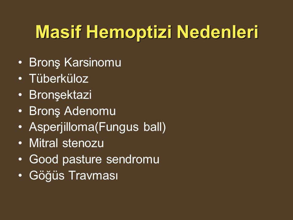 Masif Hemoptizi Nedenleri Bronş Karsinomu Tüberküloz Bronşektazi Bronş Adenomu Asperjilloma(Fungus ball) Mitral stenozu Good pasture sendromu Göğüs Travması