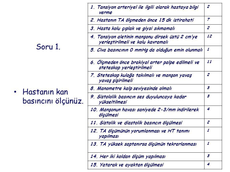 Hastanın kan basıncını ölçünüz. 1. Tansiyon arteriyel ile ilgili olarak hastaya bilgi verme 2 2.
