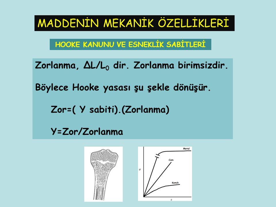 Zorlanma, ∆L/L 0 dir. Zorlanma birimsizdir. Böylece Hooke yasası şu şekle dönüşür. Zor=( Y sabiti).(Zorlanma) Y=Zor/Zorlanma MADDENİN MEKANİK ÖZELLİKL