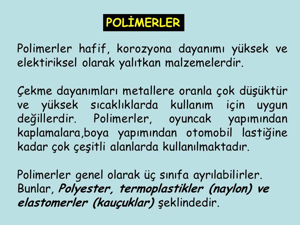 Polimerler hafif, korozyona dayanımı yüksek ve elektiriksel olarak yalıtkan malzemelerdir. Çekme dayanımları metallere oranla çok düşüktür ve yüksek s