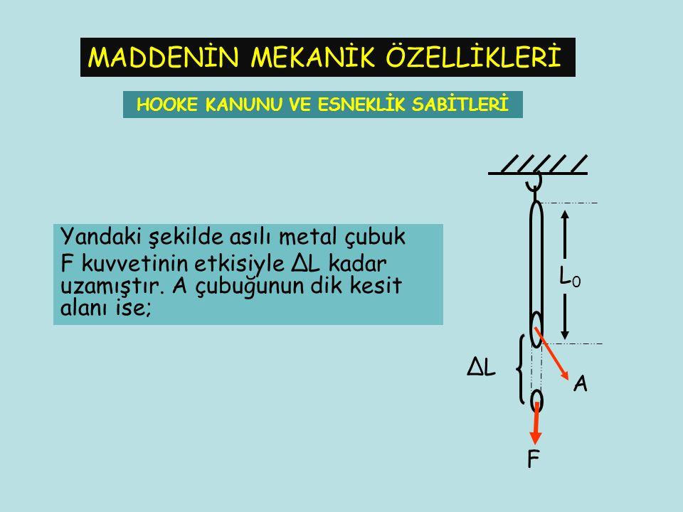 Yandaki şekilde asılı metal çubuk F kuvvetinin etkisiyle ∆L kadar uzamıştır. A çubuğunun dik kesit alanı ise; L0L0 ∆L A F MADDENİN MEKANİK ÖZELLİKLERİ